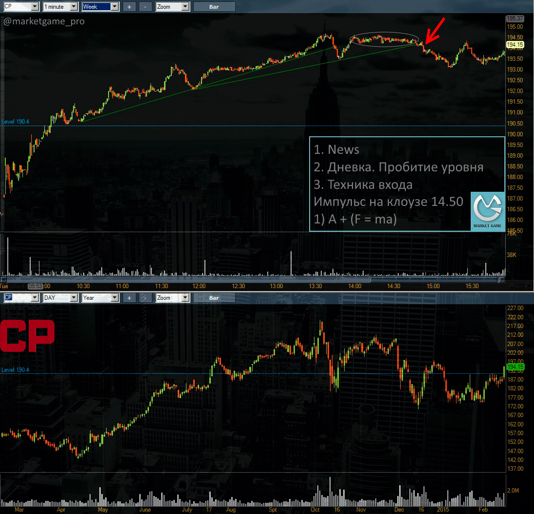 Canadian Pacific Railway Limited CP (NYSE) 17.02.2015